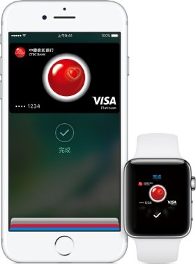 中國信託銀行Apple Pay優惠