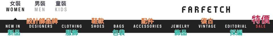 FARFETCH網站購物工具導覧列