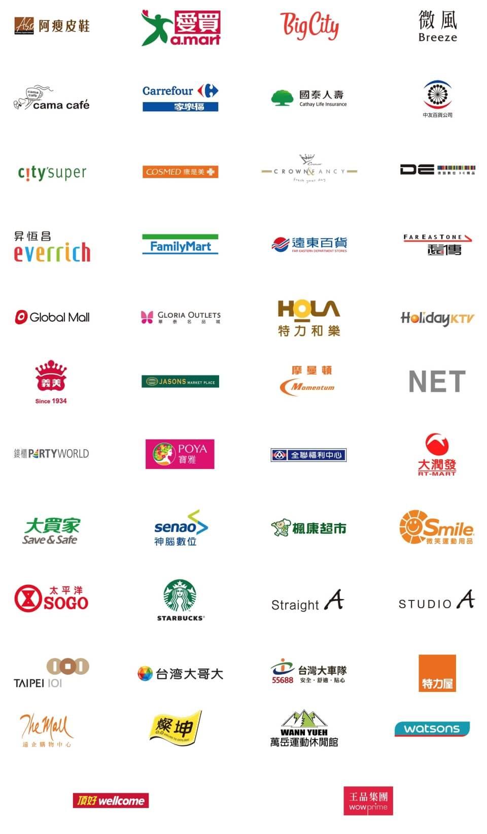 可使用Apple Pay付款消費的台灣精選店家
